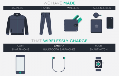 Baubax Apparels - Wireless Charging Technology in Clothes