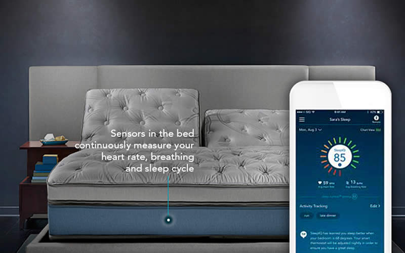 Sleep Number Bed Reviews - The Smart Bed That Suit Your Neds