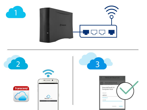 Transcend StoreJet Cloud 110K Storage Setup